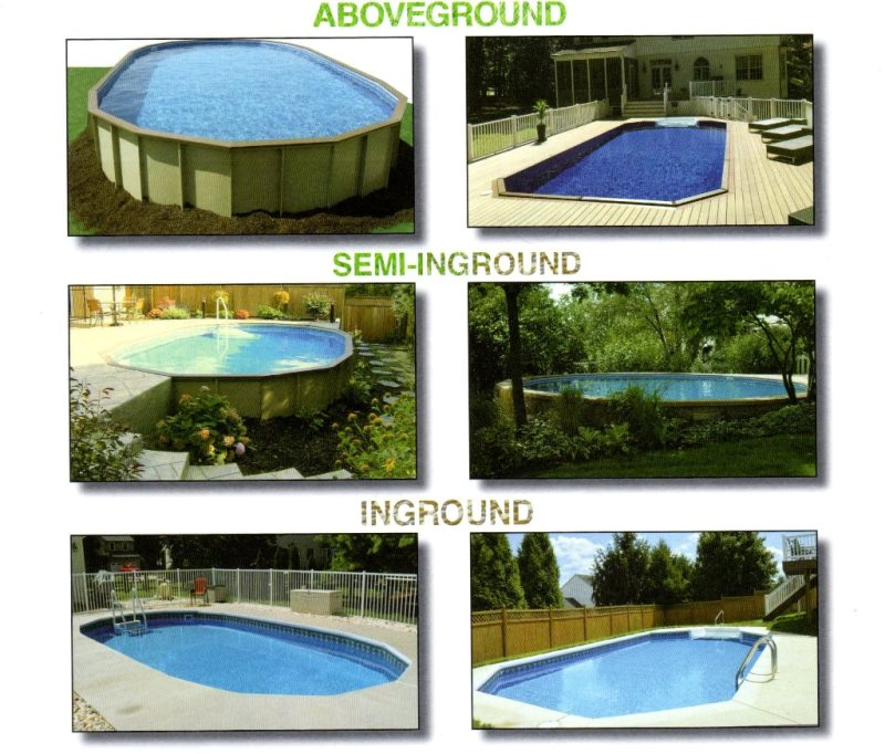Above Ground Pools Carroll County Maryland Oval Round